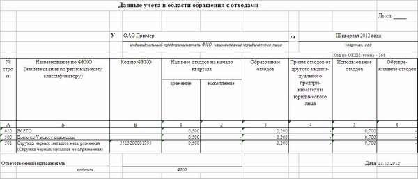 Отчетный документ