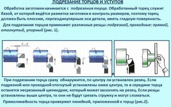 Функции суппорта