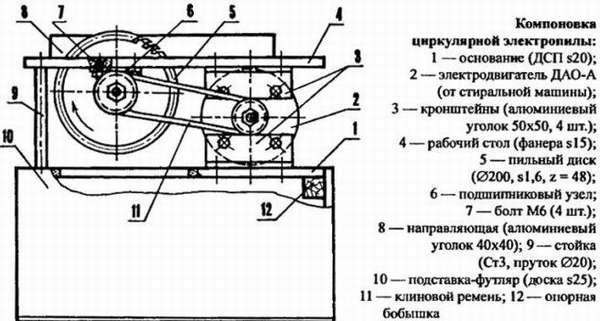 Схема циркулярного стола
