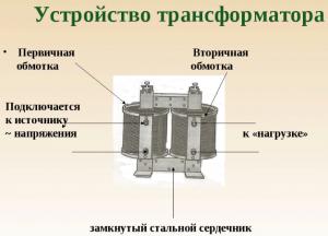 Первичная и вторичная обмотка трансформатора