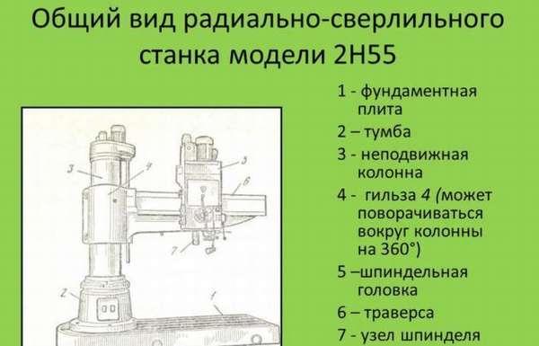 Радиально-сверлильный станок 2н55