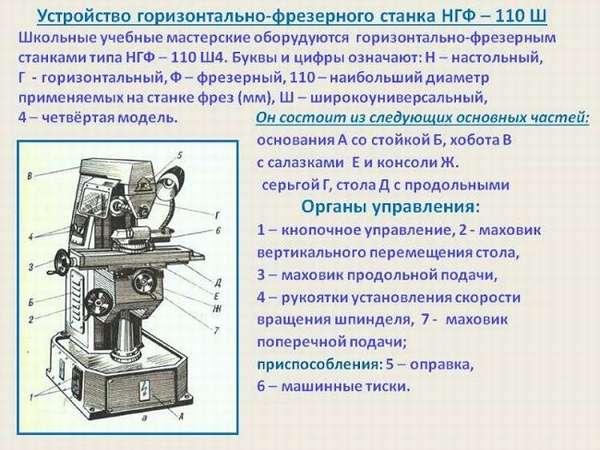 Схема устройства фрезерного станка
