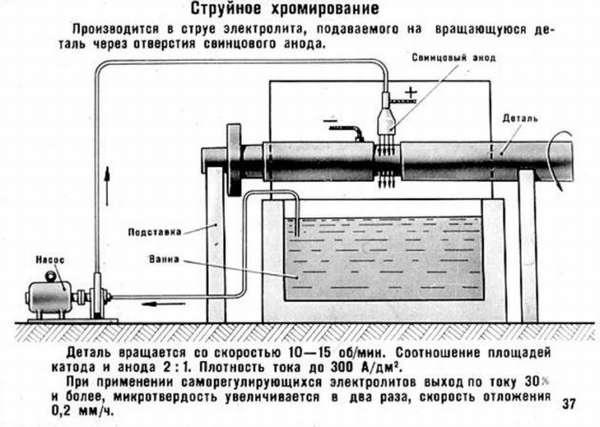 Комплект для металлизации