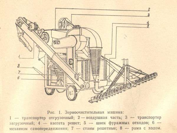 Промывка и увлажнение зерна