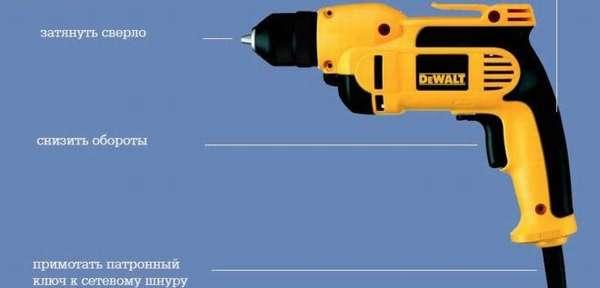 Безопасные методы работы с дрелью