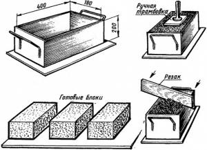 Изготовление шлакоблоков в домашних условиях