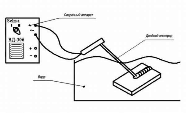Схема сварки сдвоенным электродом