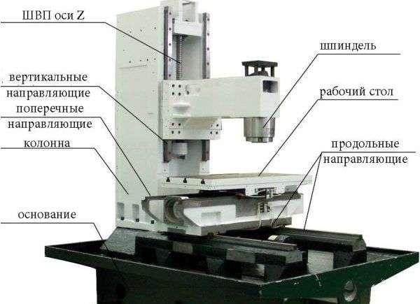 Вертикально-фрезерный станок ВМ127