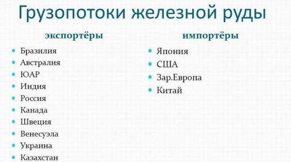 Топливно-сырьевых грузопотоков
