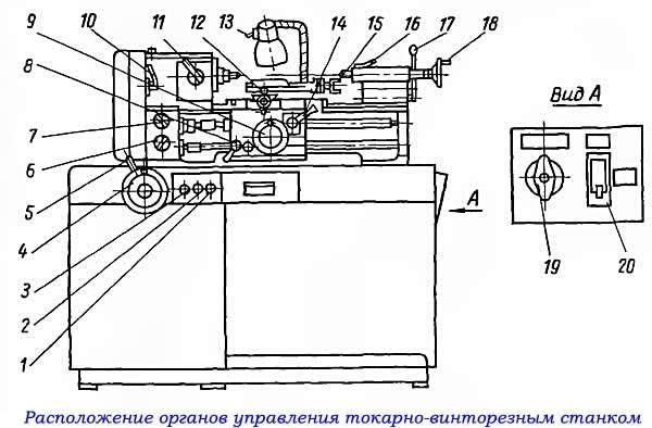 Токарный станок 16у04п инструкция по эксплуатации