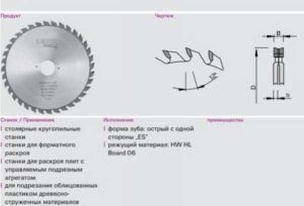 Пильный диск на форматно-раскроечный станок