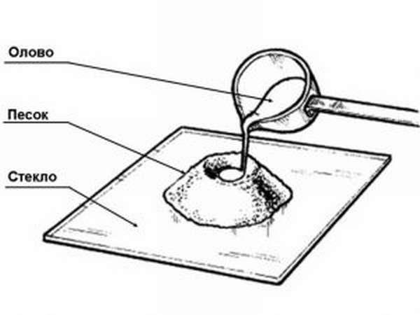 Сверление стекла песком