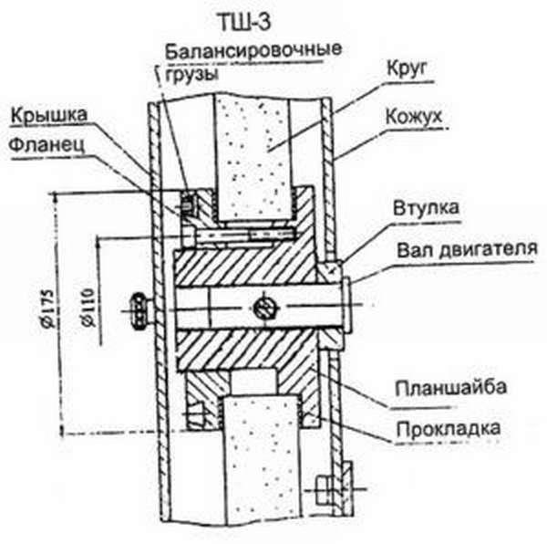 Схема ТШ-3