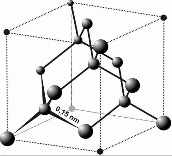 Какова структура алмаза и что из этого следует