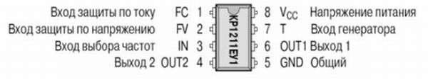 Общий вид микросхемы КР1211ЕУ1