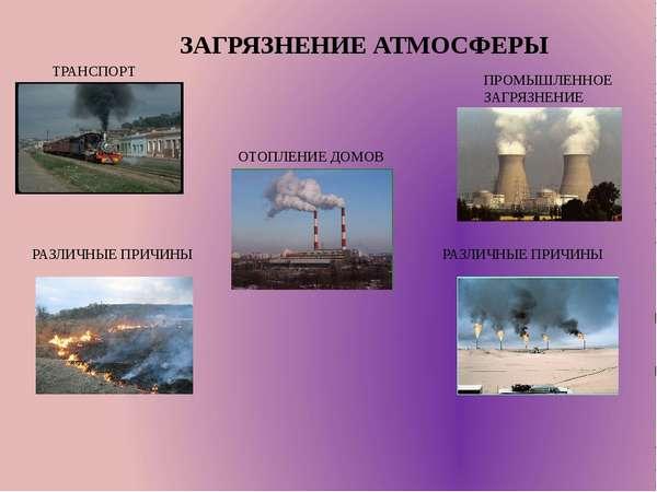 Влияние человека на атмосферу