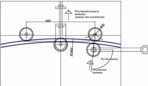 Схема регулировки трубогиба