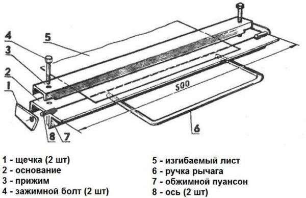Листогиб оргстекла - комплектация