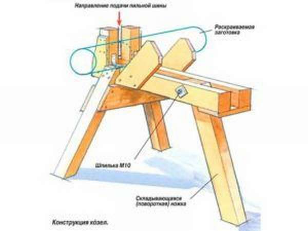Конструкция козла для работы с бензопилой