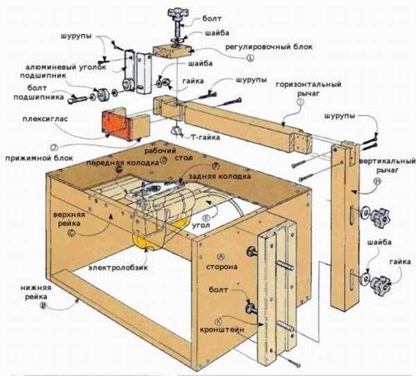 Схема сбора составного столярного верстака