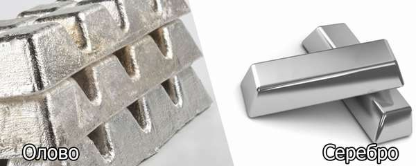 Олово и серебро