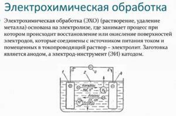 Электрическая обработка