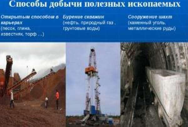 Способы добычи ископаемых