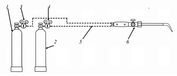 Схема поста газовой сварки металлов