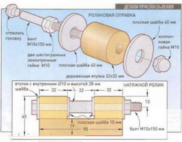 Схема шлифовальной машинки