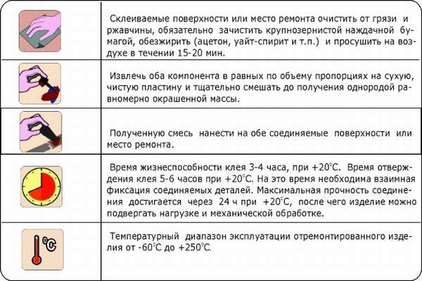 Инструкция по использованию холодной сварки