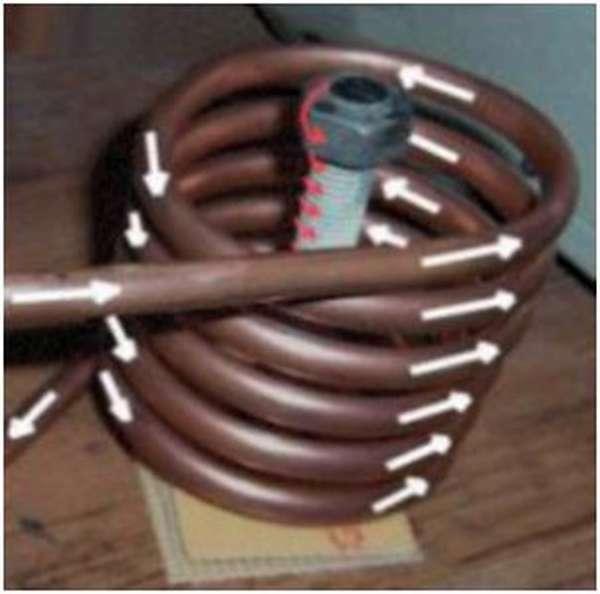 Направление токов в индукторе