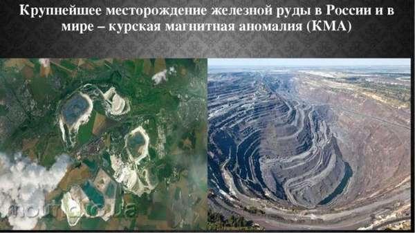 Самое крупное месторождение железной руды