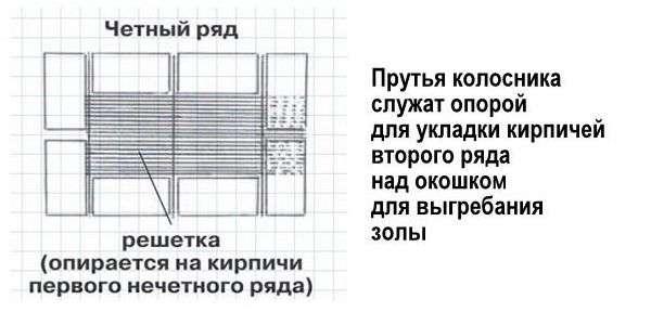 чертеж печи из кирпича