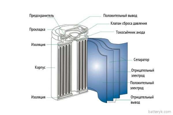 Устройство li-ion аккумулятора