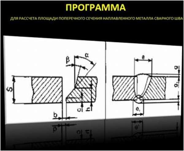 Программа для расчета площади поперечного сечения