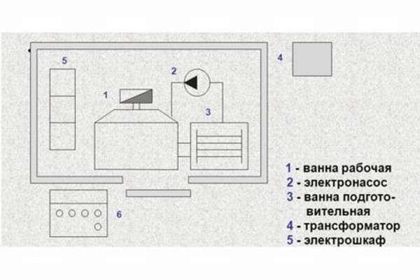 Установка для электромеханической полировки