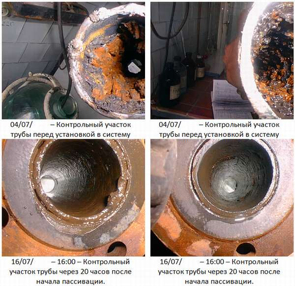 Пассивация труб и трубопроводов
