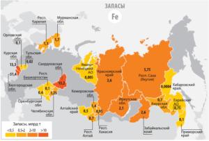 Распределение запасов железных руд