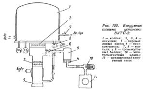 Аппараты для нанесения покрытий - схема