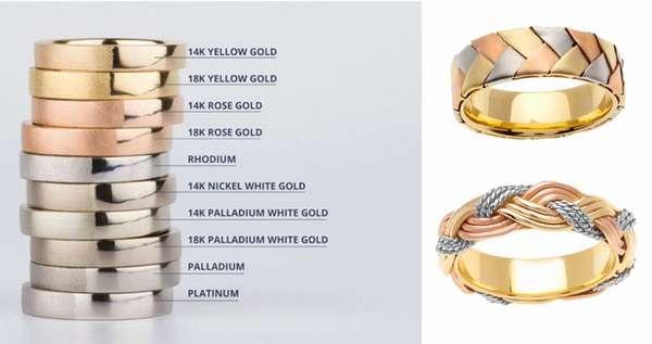 Что такое лимонное золото на самом деле, как оно выглядит и сколько стоит + какие бывают пробы
