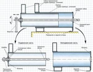 Схема механизма тисков