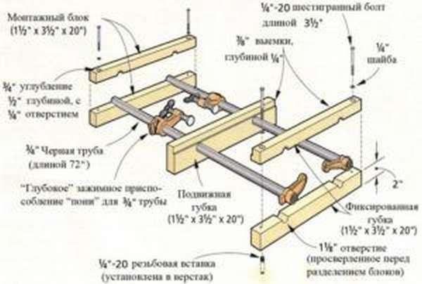 Схема сборки тисков