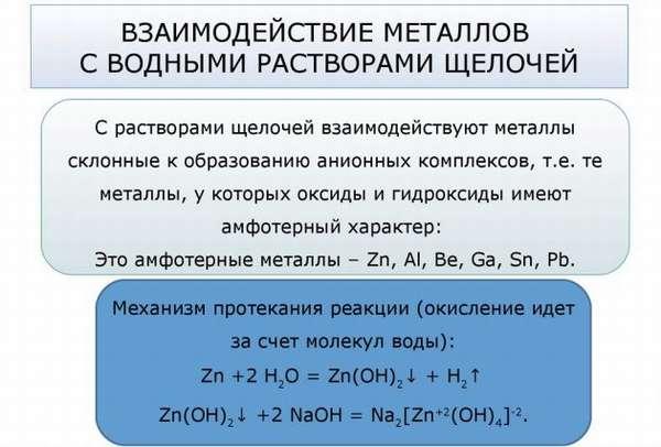Взаимодействие металлов с водным раствором щелочей
