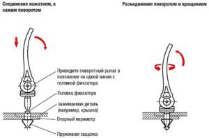 Схема работы быстродействующего прижима