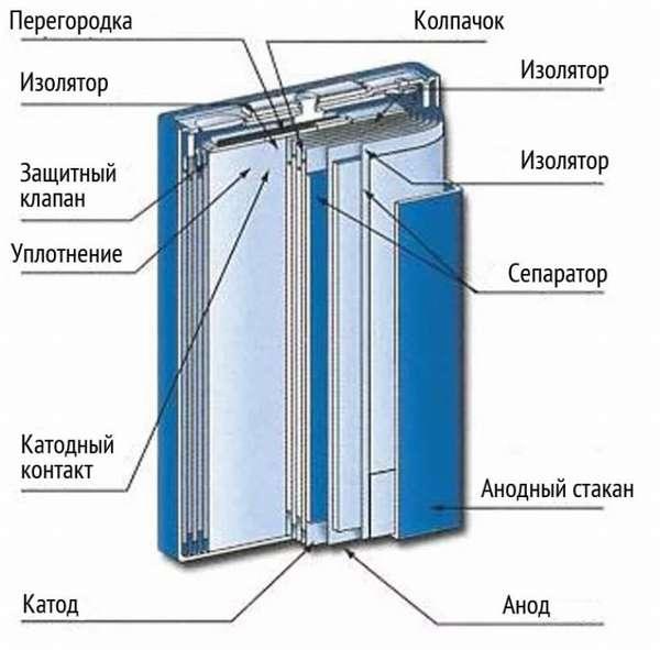 устройство батарейки телефона