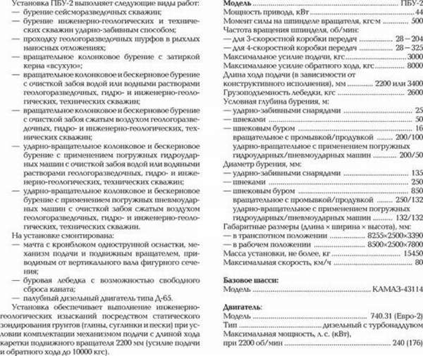 Технические характеристики ПБУ-2