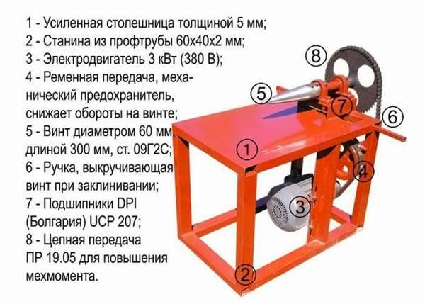 Самодельный дровокол механического типа