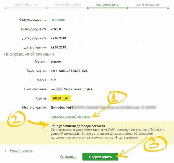 Курс ОМС в Сбербанке России на сегодня: онлайн график цены за 1 грамм + динамика за все время