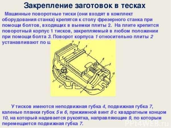 Функциональное назначение тисков для сверлильного станка