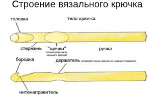 Изготовление крючка для вязки арматуры своими руками